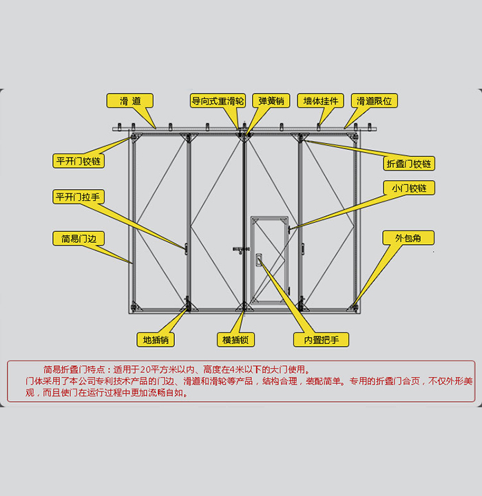 加强型折叠门型材配件